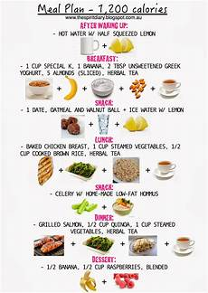 Diet Chart For Dinner The Spirit Diary Meal Plan 1 200 Calories Summer