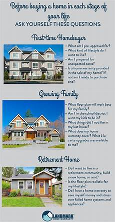 Should I Buy An House What Home Should You Buy In Each Stage Of Your