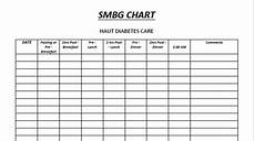 Glucometer Chart Excel Templates Blood Sugar Data Record Table Chart