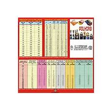 Polycab Cable Chart Industrial Electronic Components