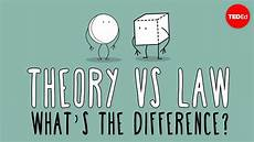 Components Of A Theory What S The Difference Between A Scientific Law And Theory