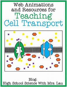 what type of transport is osmosis teaching about cell transport animations and other