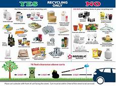 Nyc Recycling Chart North Richland Hills Tx Official Website Acceptable