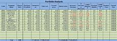 Excel Portfolio Analysis Portfolio Analysis Excel Template With Bse Bhav Copy Data