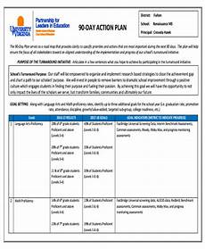 90 Day Action Plan Template 10 90 Day Plan For New Job Templates Pdf Word Free