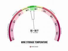 Wine Storing Temperature Chart Wine Storage Temperature Best Practices Wine Folly