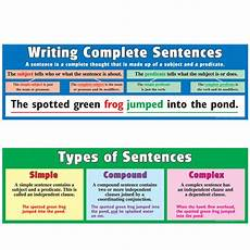 Simple Compound Complex Sentences Sentences