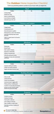 Inspectors Checklist How To Do Your Own Home Inspection A Checklist