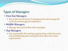 Types Of Managerial Skills Managers Roles And Skills