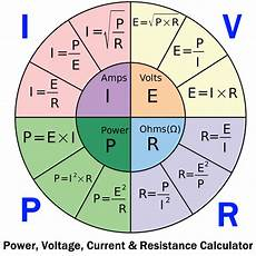 P I Calculator Ohm S Law Calculator P I V R Calculator With Formulas