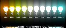 My K Chart Kelvin Temperature K How To Choose The Perfect Color