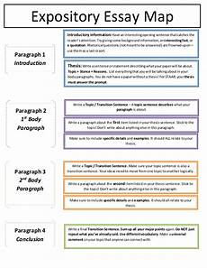 What Is A Expository Essay Example Expository Essay Map