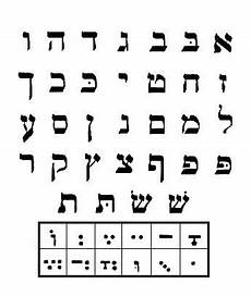 Alef Beis Chart Jumbo Alef Bet Letter Vowel Wall Chart Hebrew Poster