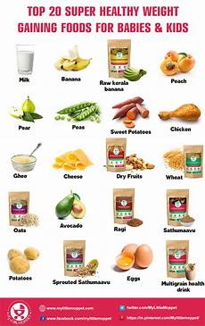 How To Gain Weight By Food Chart Pin On Nutrition Healthy Eating For Kids
