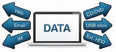 Data Loss Data Loss Prevention Part 2 Choosing A Dlp Solution