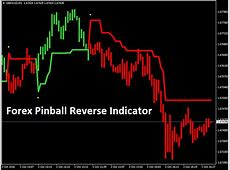 Trade Forex Like a Sniper and Start Trading From Kill