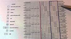 How To Read Cardiogram Chart How To Read Pattern Charts Youtube