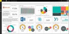 Microsoft Bi Explore Your Office 365 Adoption Data In Power Bi