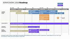 Roadmap Project Servicenow Project Roadmap University It