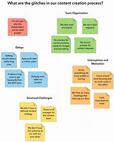 Affinity Diagram Template Free Affinity Diagrams Your Key To More Creative Problem