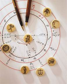 Astrocodex Birth Chart Where To Get A Birth Chart For Free Instyle Com