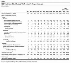 Va Disability Chart 2018 2018 United States Federal Budget Wikipedia