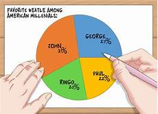 Drawing Pie Charts Ppt How To Draw A Pie Chart From Percentages 11 Steps With