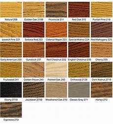 Minwax Duraseal Color Chart The 25 Best Wood Stain Color Chart Ideas On Pinterest