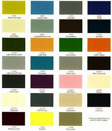 Ccp Gelcoat Color Chart Polyproducts