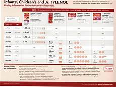 Infant Acetaminophen Dosing Chart By Weight Infant Tylenol Dosing Chart Use This Chart To Determine