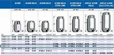 Lug Nut Thread Size Chart Lug Nut Size Chart Click The Image To Open In Full Size