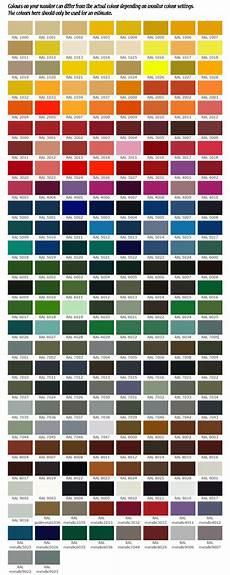 Powder Coat Colour Chart Nz Powder Coating Colour Shade