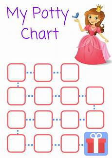 Pull Ups Potty Training Chart How To Potty Train Your Little One Without Stress The