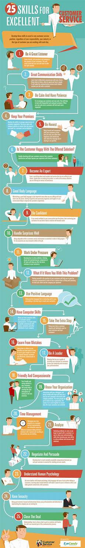 Customer Service Sales Skills Infographic 25 Customer Service Skills Every Company