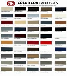 Sem Trim Paint Color Chart Paint Matching Burgundy Fb Interior Sem Napa Red Vs