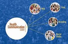 Health Communication Health Communication Core Df Hcc