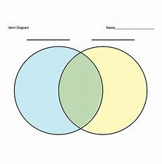 Venn Diagram 40 Free Venn Diagram Templates Word Pdf ᐅ Templatelab