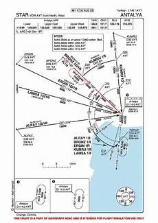 Ltai Airport Charts Antalya Anflug Ils 18c Allgemein Keine Supportanfragen