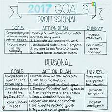 Professional Goal Fantastic Craftyenginerd S Set Up Is So Clear Cut With
