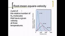 Root Mean Square Equation Root Mean Square Velocity Youtube