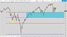 S P Futures Live Chart S Amp P Futures Live Technical Analysis Recession Incoming Or