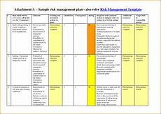 Risk Management Template Risk Management Plan Example Emmamcintyrephotography Com