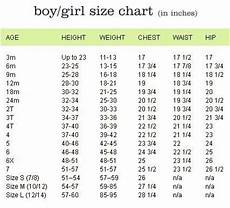 Boys Age Size Chart Crochet Tutorials Quot Boys And Girls Size Chart For