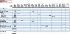Cash Flow Templates Excel Statement Of Cash Flows Free Excel Template