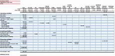 Cash Flow Statement Excel Statement Of Cash Flows Free Excel Template