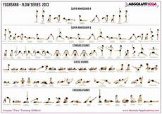 Vinyasa Yoga Poses Chart Vinyasa Yoga Sequence Pesquisa Google Yoga Sequence