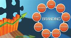 Company Branding When Do You Need To Hire A Branding Company The 7 Do S