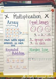 2nd Grade Math Strategies Anchor Chart Creative And Simple Anchor Chart Ideas You Ll Love