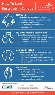 Best Way To Look For A Job Infographic On How To Look For A Job In Canada