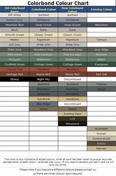 Rail Color Chart Colours Colorbond Chart1 Metal Mates